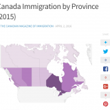 Immigrants to Canada 2015