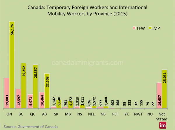 temporary-foreign-workers-2015