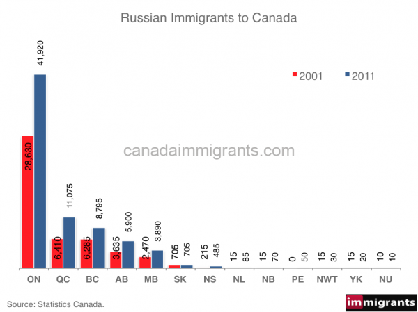 the increasing number of immigrants in calgary Enhancing volunteer participation with the ethno-cultural community by calgary, and in particular with the ever-increasing number of immigrants coming to.