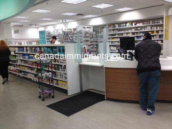 Pharmacist Salary Canada