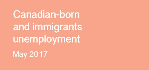 Immigrants Unemployment 2017