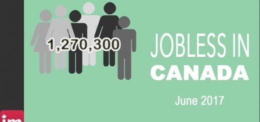 Canada's Labour Market June