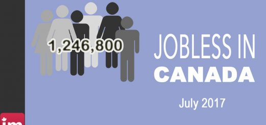 Labour Market July 17