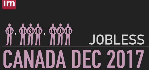 Canada-Employment-Dec-2017