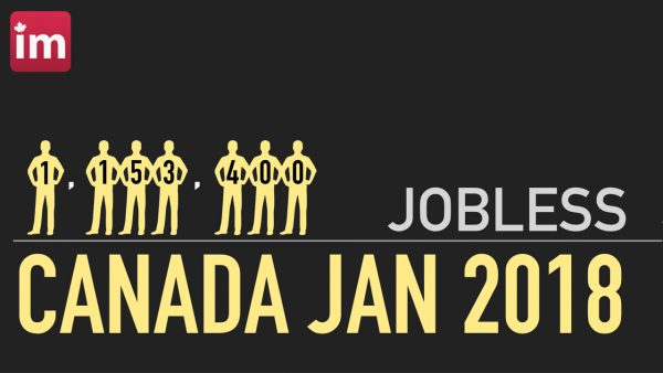 Unemployment Canada January 2018