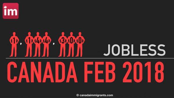 Jobless February 2018