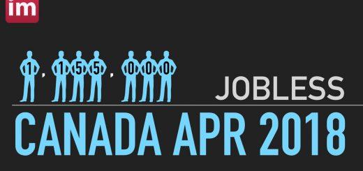 Unemployment Canada April 2018