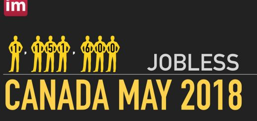 Jobless May 2018