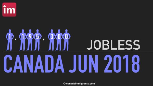 Jobless-June-2018