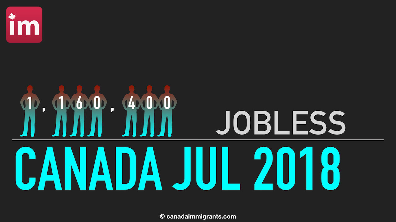 Immigrants and Employment in Canada (July 2018) | Canadian Labour Market