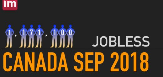 Jobless Canada September 2018