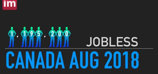 Jobless Aug 18